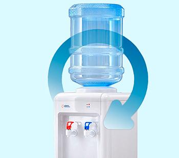 доставка воды на дом киев